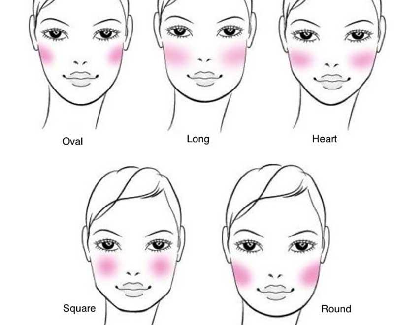 رژگونه تراکوتا چیست | رژگونه مایع چیست | رژگونه کرمی | انتخاب رنگ رژگونه | انتخاب رژگونه مناسب | فروشگاه اینترنتی آرایش سرا