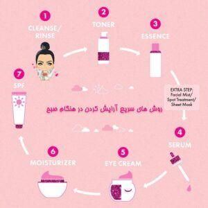 آرایش سریع برای خانم های کارمند | درخشندگی پوست | استفاده از کرم پودرها | آرایش چشم ها | استفاده از فرمژه | آرایش سریع و ساده | فروشگاه اینترنتی آرایش سرا